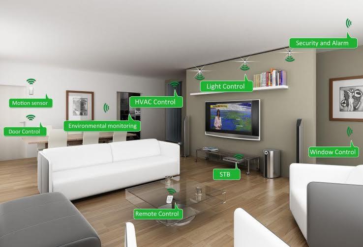 ماهية الأجهزة المتصلة وأي مستقبل لأجهزتنا في عصر إنترنت الأشياء