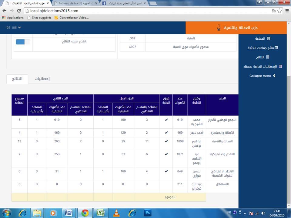 بلدية تيزنيت : حزب العدالة والتنمية  يتصدر النتائج مؤقتا
