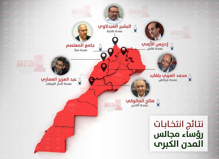 حزب العدالة والتنمية يتولى رسميا منصب العمادة بالمدن الست الكبرى ورئاسة 20 بلدية